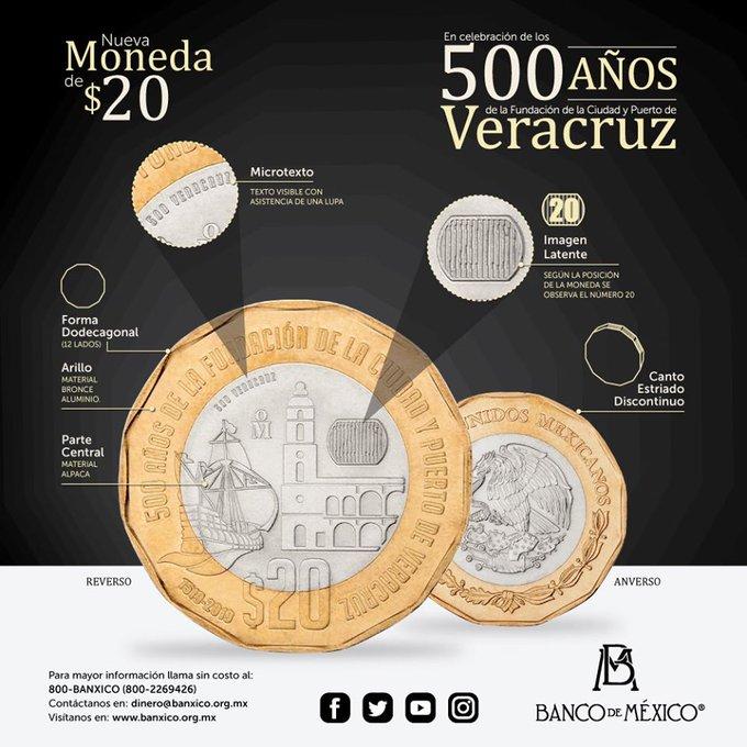 Explicación de la moneda de 20 pesos