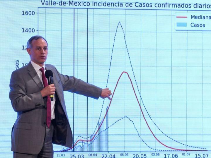 Secretaría de Salud reporta 22 mil 088 casos por coronavirus en México