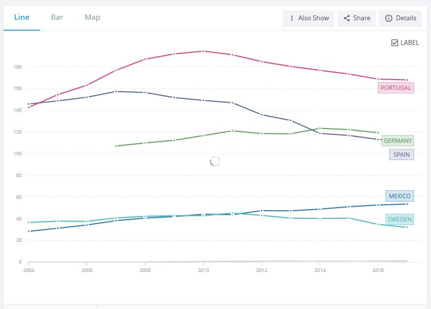 tabla banco mundial cantidad de cajeros automaticos en el mundo