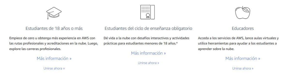 cursos-amazon-web-services-educate