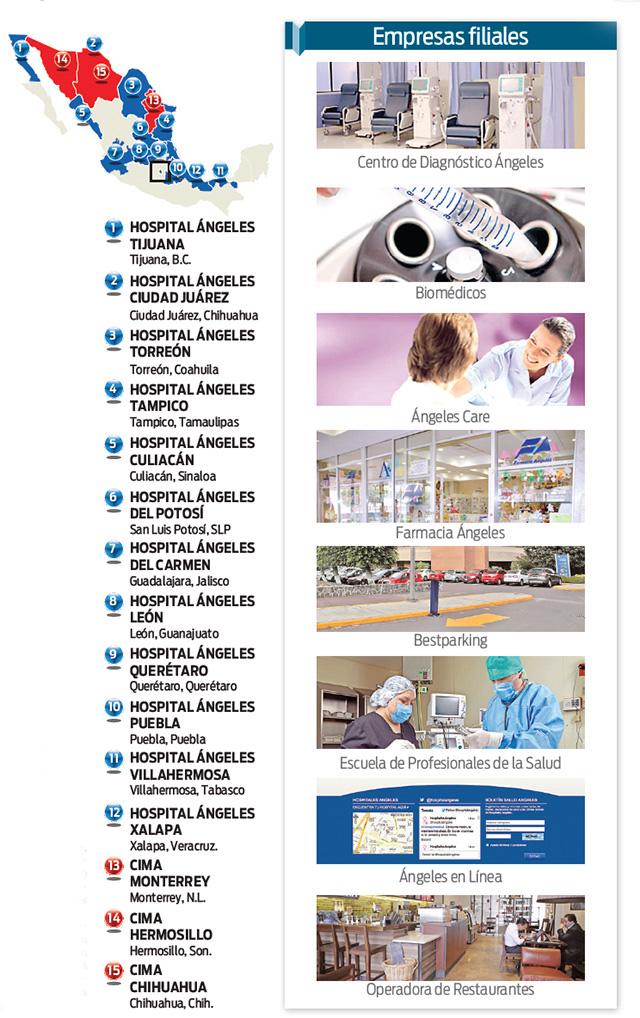 Directorio hospital cima chihuahua