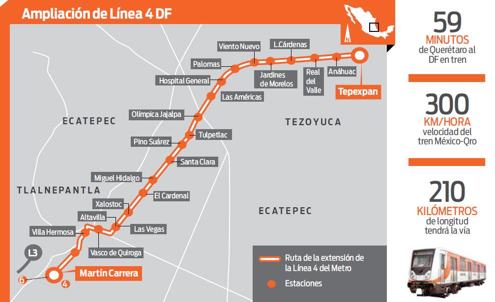 Los proyectos con los que México ampliará su transporte público