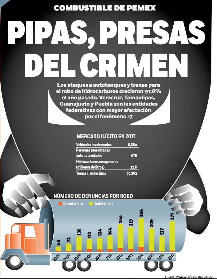 pemex-robo-pipas-tanques