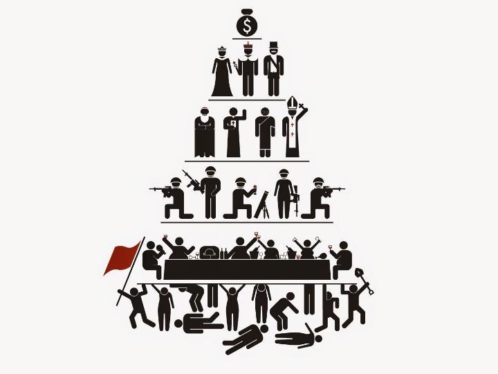 ¿Cuál es la verdadera clase social a la que perteneces?