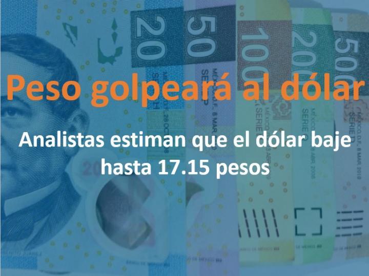 La divisa nacional mostrará fortaleza esta semana. Foto: Archivo